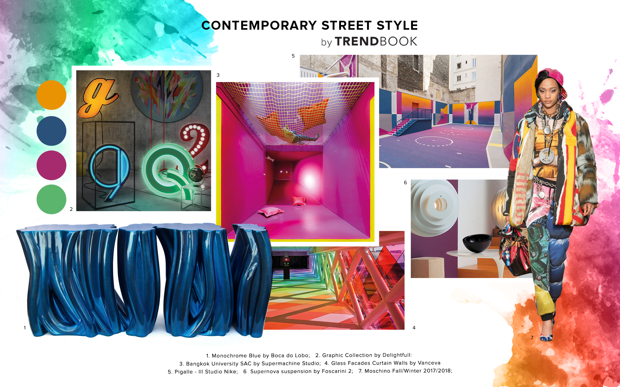 Contemporary Street Style Trend Moodboards Trendbook